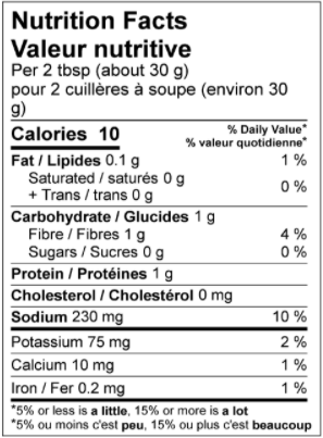 nutrition value table